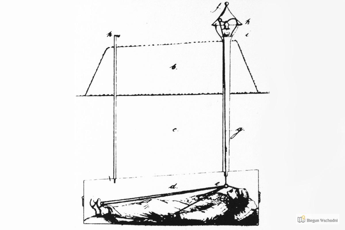 Kult śmierci we Wiedniu - dzwonki